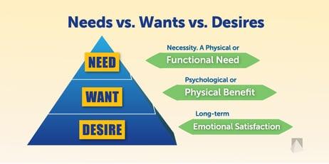 CWM_Beyond-Student-Loans_Needs-vs-Wants