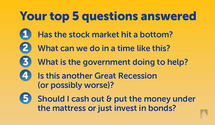 CWM_Covid-19_top-5-questions-01