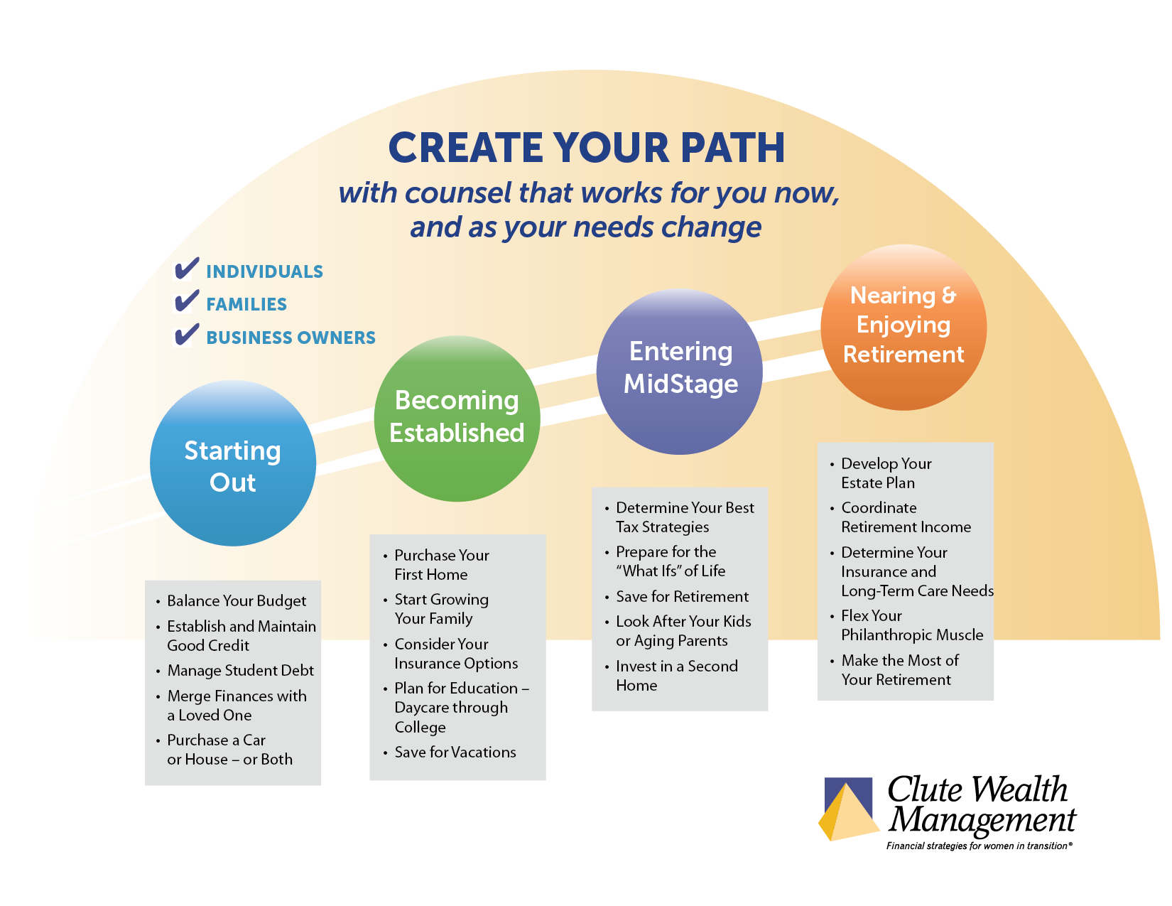 Our Approach_Create Your Own Path_Clute-Wealth-Management_10