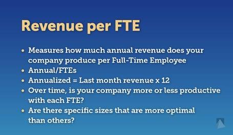 cwm_subheads-05_revenue-per-fte