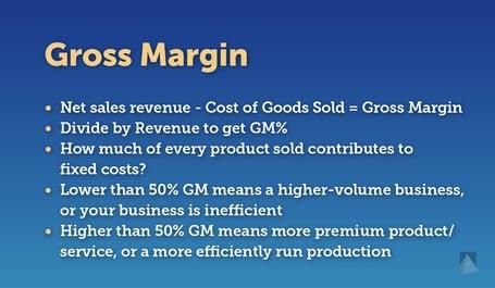 cwm_subheads-09_gross-margin